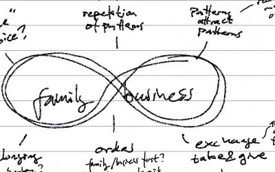 Familj och företag – två samverkande system
